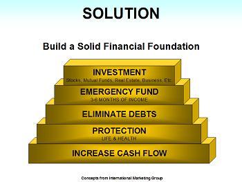 Financial Foundation